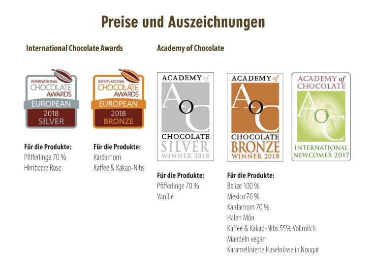 Georg Bernardini hat für seine Schokoladen schon viele international renmmierte Auszeichnungen gewonnen. Fotomontage: ForestFinance